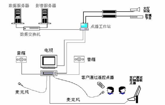 电路 电路图 电子 户型 户型图 平面图 原理图 554_355